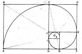 umkreis dreieck beweis